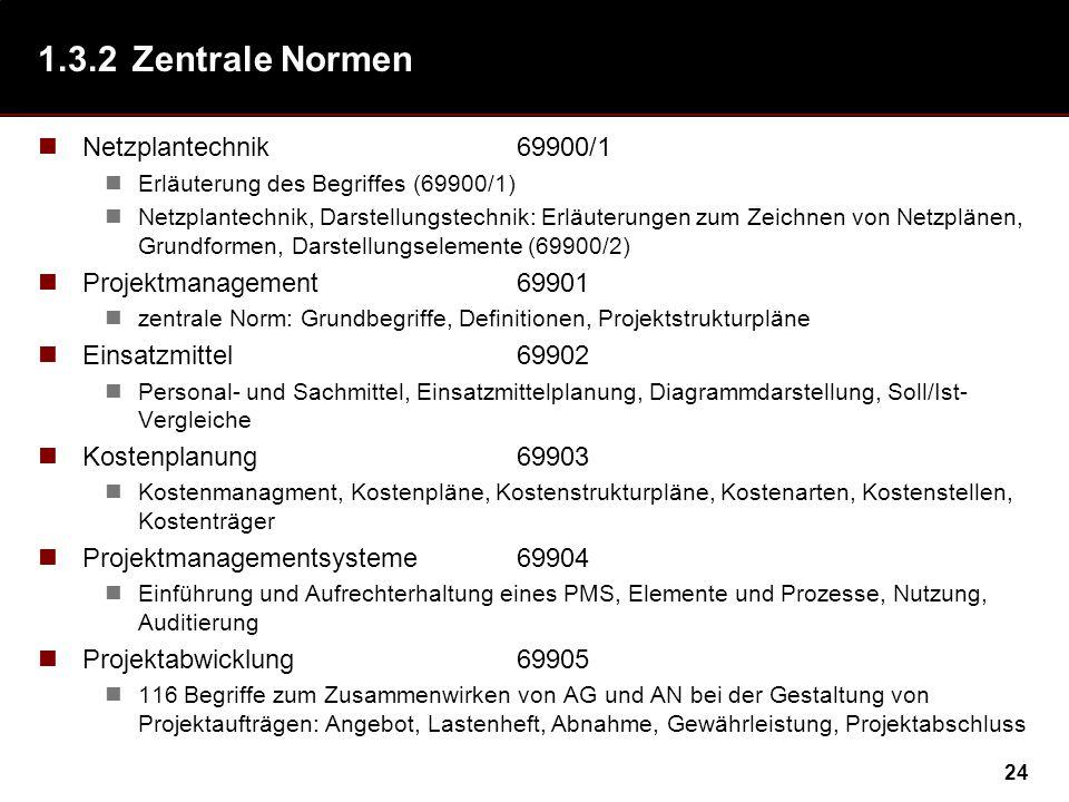 24 1.3.2Zentrale Normen Netzplantechnik69900/1 Erläuterung des Begriffes (69900/1) Netzplantechnik, Darstellungstechnik: Erläuterungen zum Zeichnen vo