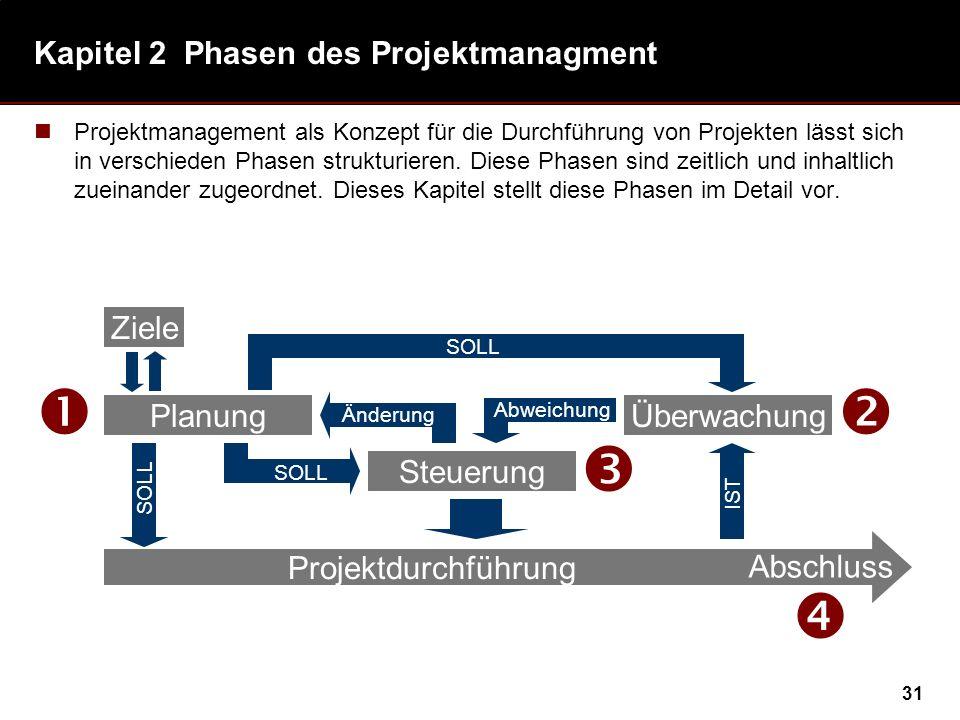 31 Kapitel 2Phasen des Projektmanagment Projektmanagement als Konzept für die Durchführung von Projekten lässt sich in verschieden Phasen strukturiere