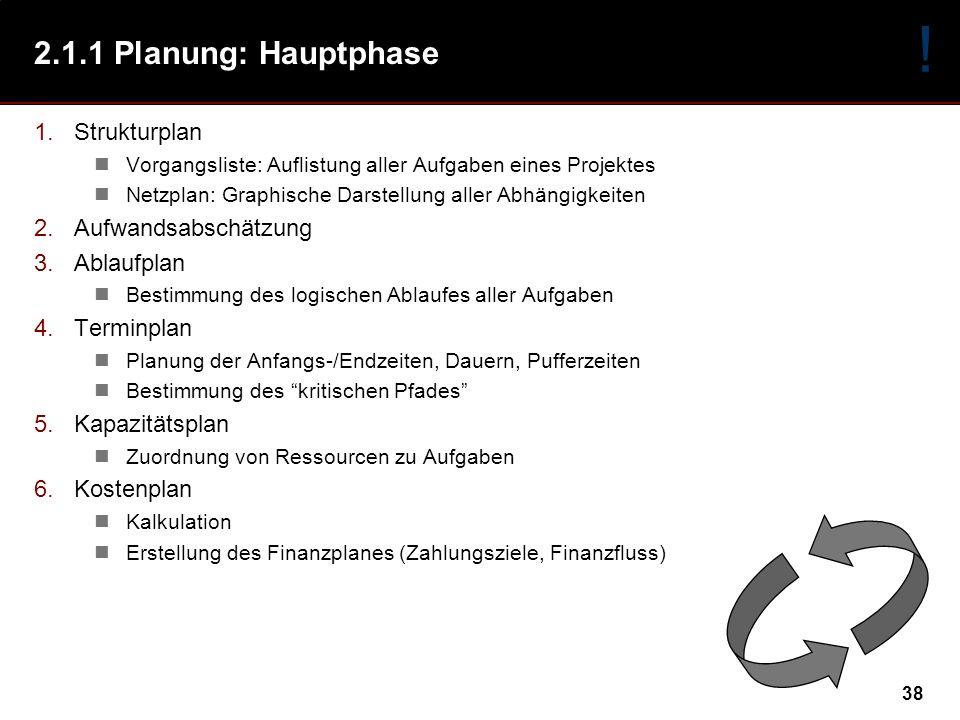 38 2.1.1 Planung: Hauptphase 1.Strukturplan Vorgangsliste: Auflistung aller Aufgaben eines Projektes Netzplan: Graphische Darstellung aller Abhängigke