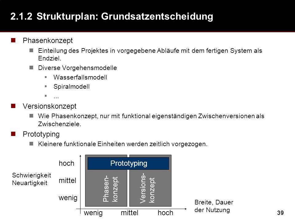 39 2.1.2Strukturplan: Grundsatzentscheidung Phasenkonzept Einteilung des Projektes in vorgegebene Abläufe mit dem fertigen System als Endziel. Diverse