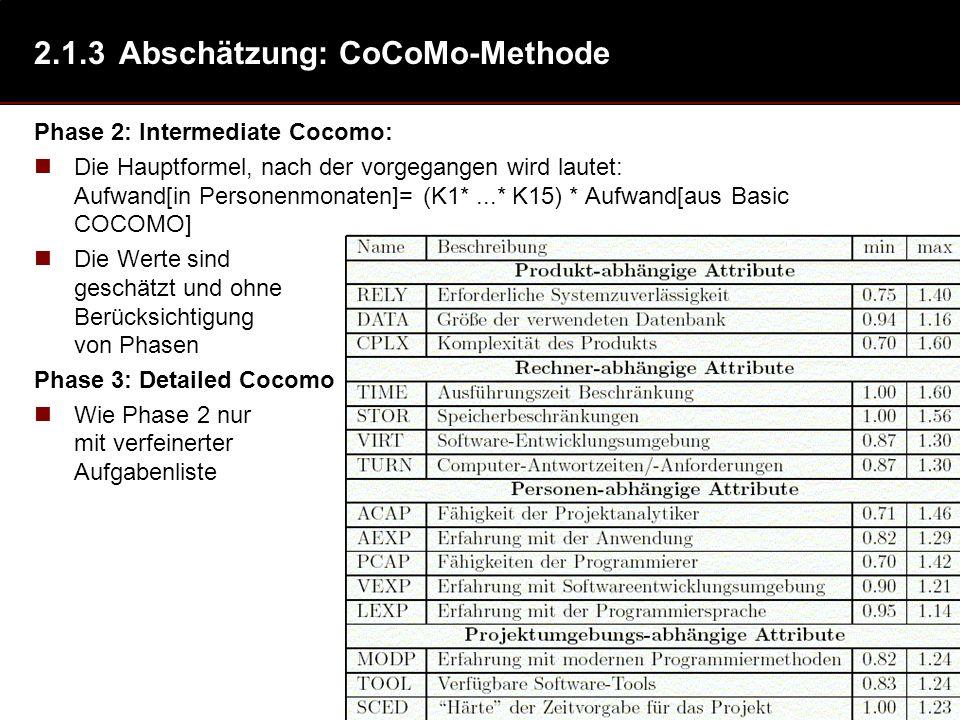 52 2.1.3Abschätzung: CoCoMo-Methode Phase 2: Intermediate Cocomo: Die Hauptformel, nach der vorgegangen wird lautet: Aufwand[in Personenmonaten]= (K1*...* K15) * Aufwand[aus Basic COCOMO] Die Werte sind geschätzt und ohne Berücksichtigung von Phasen Phase 3: Detailed Cocomo Wie Phase 2 nur mit verfeinerter Aufgabenliste