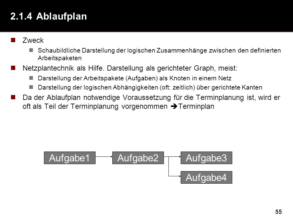 55 2.1.4Ablaufplan Zweck Schaubildliche Darstellung der logischen Zusammenhänge zwischen den definierten Arbeitspaketen Netzplantechnik als Hilfe.