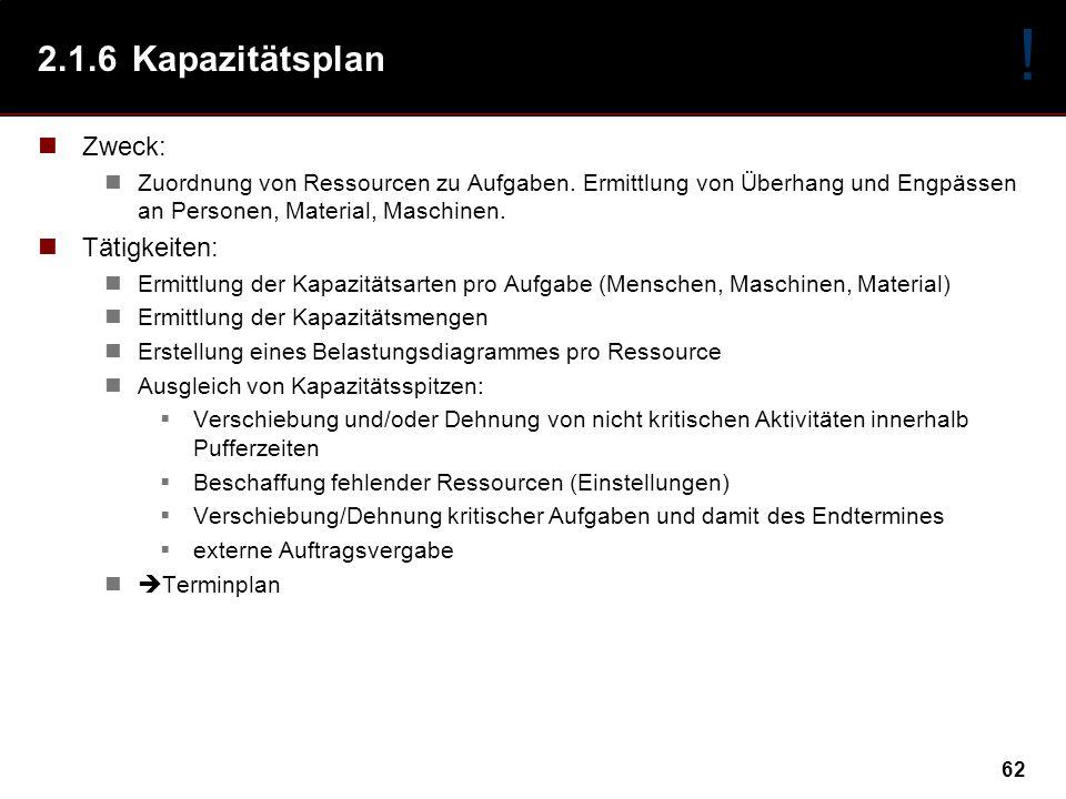 62 2.1.6Kapazitätsplan Zweck: Zuordnung von Ressourcen zu Aufgaben. Ermittlung von Überhang und Engpässen an Personen, Material, Maschinen. Tätigkeite