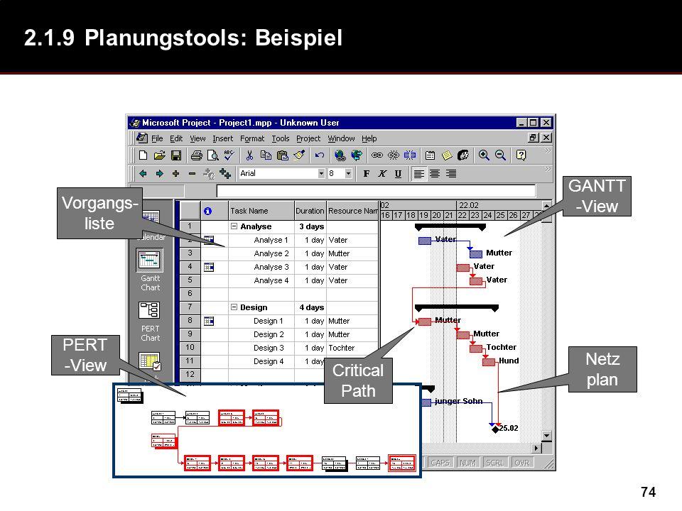 74 2.1.9Planungstools: Beispiel Vorgangs- liste Netz plan PERT -View Critical Path GANTT -View