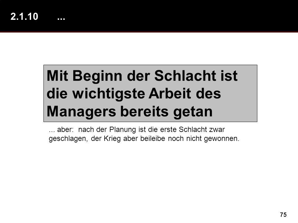 75 2.1.10...Mit Beginn der Schlacht ist die wichtigste Arbeit des Managers bereits getan...