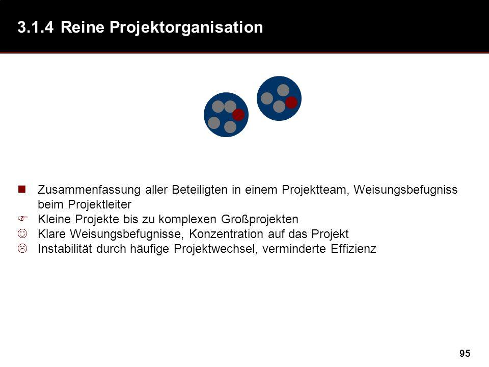 95 3.1.4Reine Projektorganisation Zusammenfassung aller Beteiligten in einem Projektteam, Weisungsbefugniss beim Projektleiter Kleine Projekte bis zu komplexen Großprojekten Klare Weisungsbefugnisse, Konzentration auf das Projekt Instabilität durch häufige Projektwechsel, verminderte Effizienz