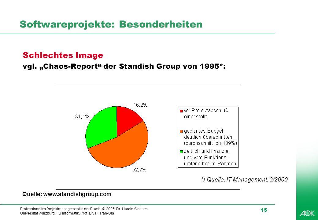 Professionelles Projektmanagement in der Praxis, © 2006 Dr. Harald Wehnes Universität Würzburg, FB Informatik, Prof. Dr. P. Tran-Gia 15 Softwareprojek