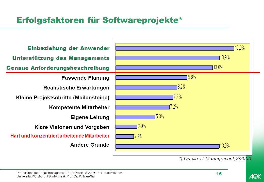 Professionelles Projektmanagement in der Praxis, © 2006 Dr. Harald Wehnes Universität Würzburg, FB Informatik, Prof. Dr. P. Tran-Gia 16 Erfolgsfaktore