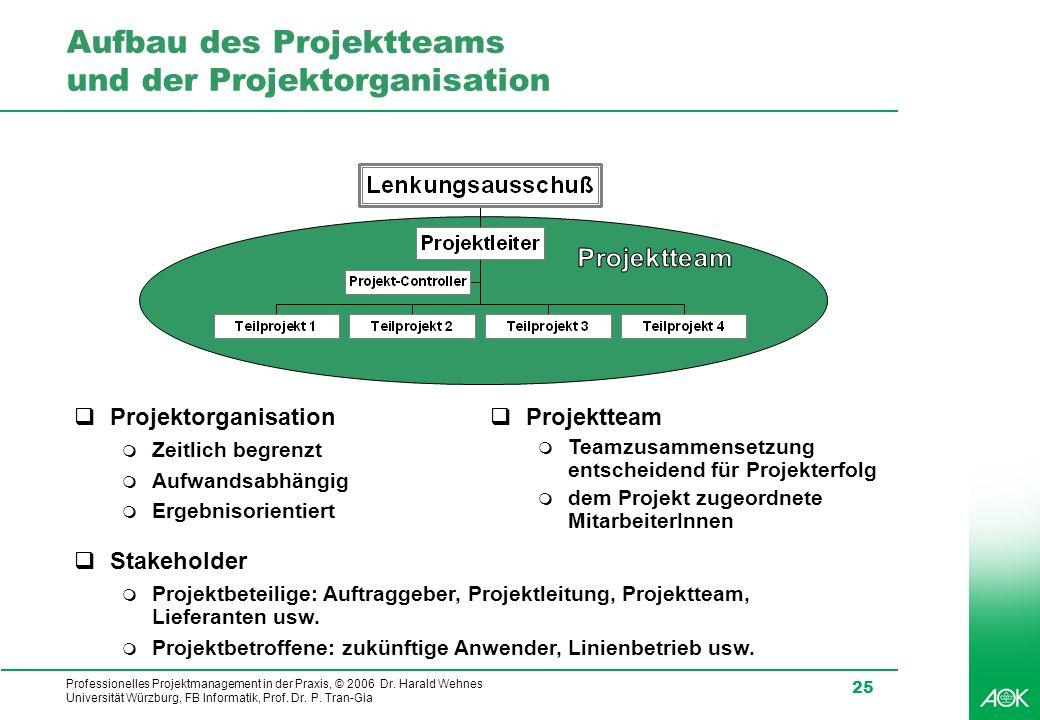 Professionelles Projektmanagement in der Praxis, © 2006 Dr. Harald Wehnes Universität Würzburg, FB Informatik, Prof. Dr. P. Tran-Gia 25 Aufbau des Pro