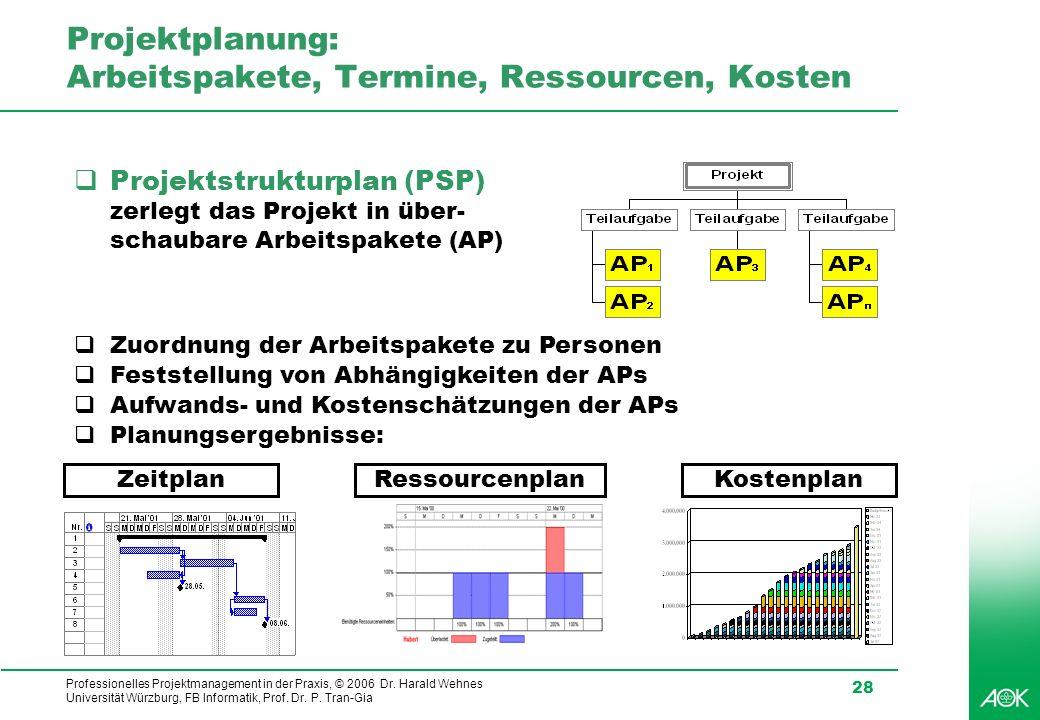 Professionelles Projektmanagement in der Praxis, © 2006 Dr. Harald Wehnes Universität Würzburg, FB Informatik, Prof. Dr. P. Tran-Gia 28 Projektplanung