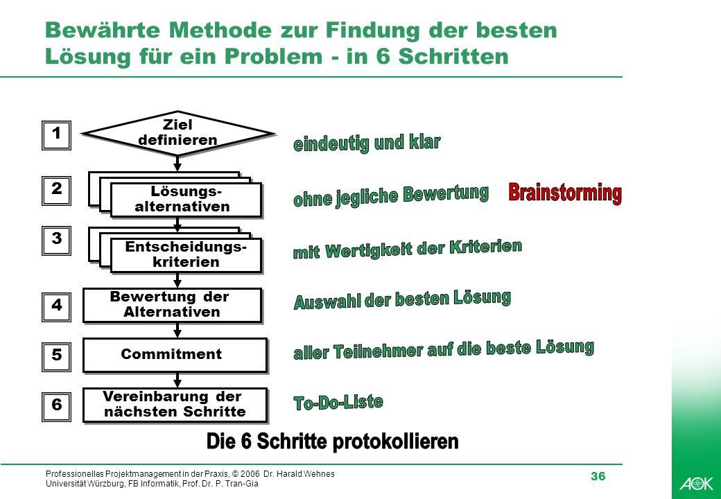 Professionelles Projektmanagement in der Praxis, © 2006 Dr. Harald Wehnes Universität Würzburg, FB Informatik, Prof. Dr. P. Tran-Gia 36 Bewährte Metho