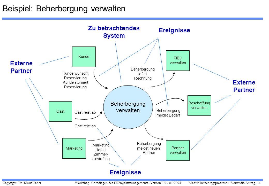 Copyright: Dr. Klaus Röber 14 Workshop: Grundlagen des IT-Projektmanagements - Version 3.0 - 01/2004Modul: Initiierungsprozesse – Vorstudie/Antrag Beh
