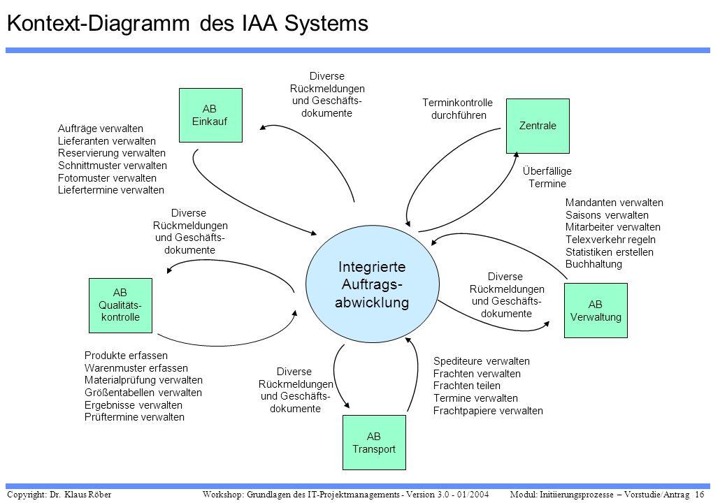 Copyright: Dr. Klaus Röber 16 Workshop: Grundlagen des IT-Projektmanagements - Version 3.0 - 01/2004Modul: Initiierungsprozesse – Vorstudie/Antrag Kon