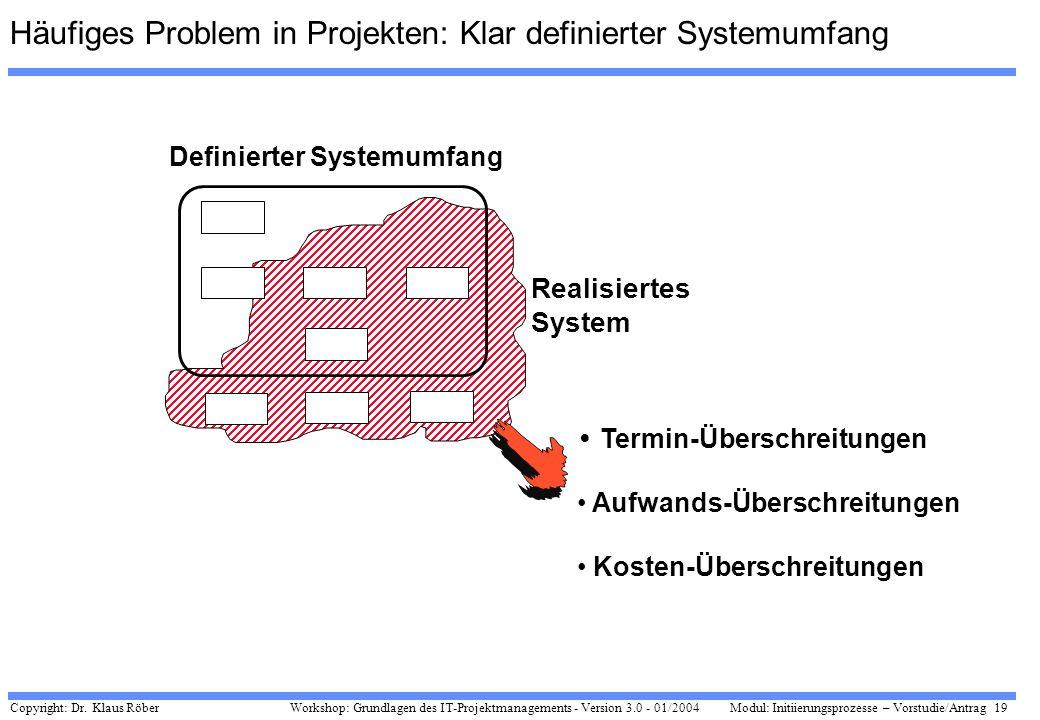 Copyright: Dr. Klaus Röber 19 Workshop: Grundlagen des IT-Projektmanagements - Version 3.0 - 01/2004Modul: Initiierungsprozesse – Vorstudie/Antrag Def