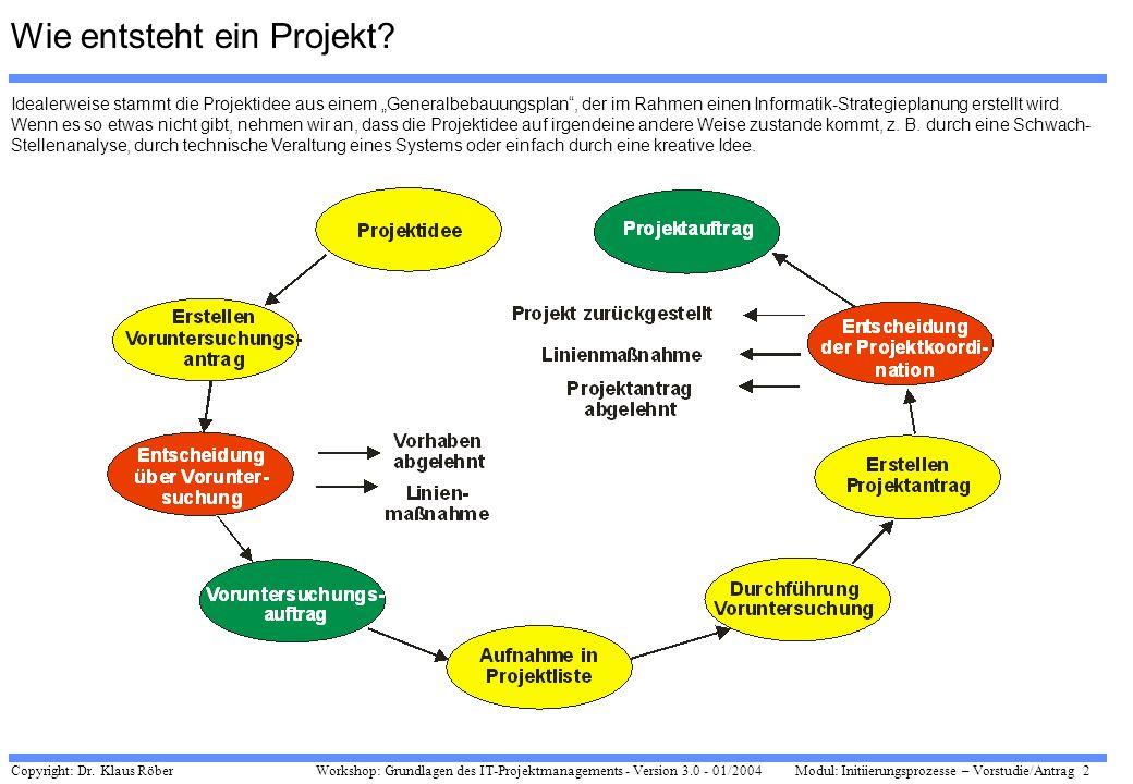 Copyright: Dr. Klaus Röber 2 Workshop: Grundlagen des IT-Projektmanagements - Version 3.0 - 01/2004Modul: Initiierungsprozesse – Vorstudie/Antrag Wie