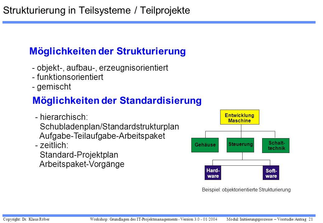 Copyright: Dr. Klaus Röber 21 Workshop: Grundlagen des IT-Projektmanagements - Version 3.0 - 01/2004Modul: Initiierungsprozesse – Vorstudie/Antrag Str