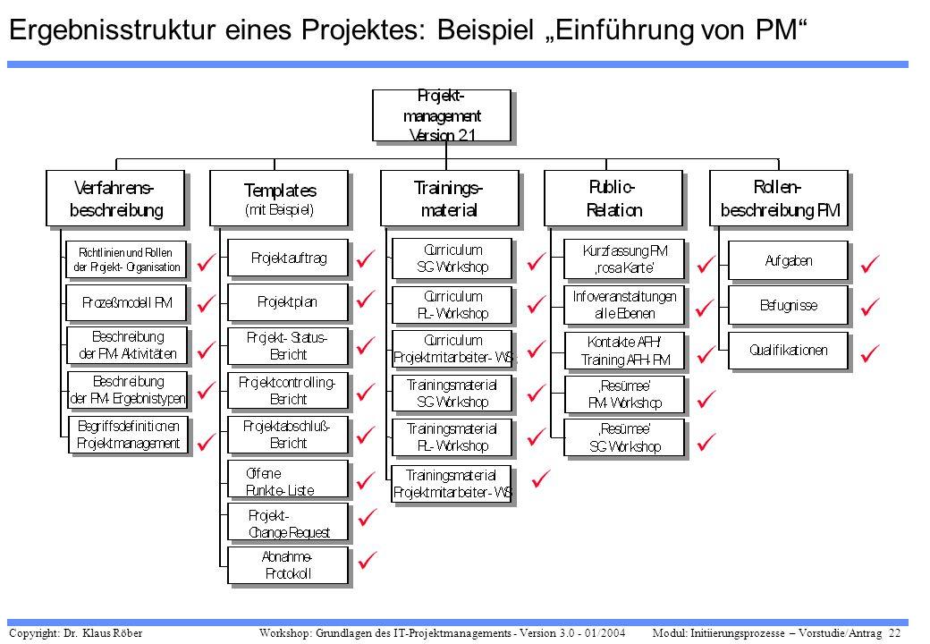 Copyright: Dr. Klaus Röber 22 Workshop: Grundlagen des IT-Projektmanagements - Version 3.0 - 01/2004Modul: Initiierungsprozesse – Vorstudie/Antrag Erg