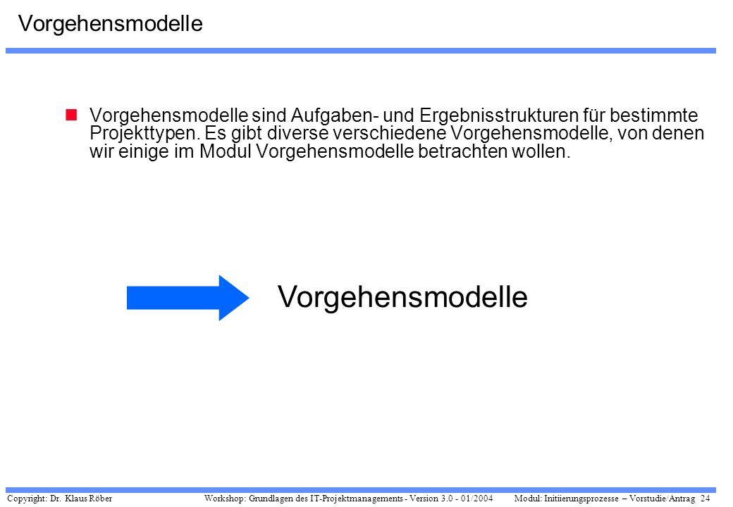 Copyright: Dr. Klaus Röber 24 Workshop: Grundlagen des IT-Projektmanagements - Version 3.0 - 01/2004Modul: Initiierungsprozesse – Vorstudie/Antrag Vor