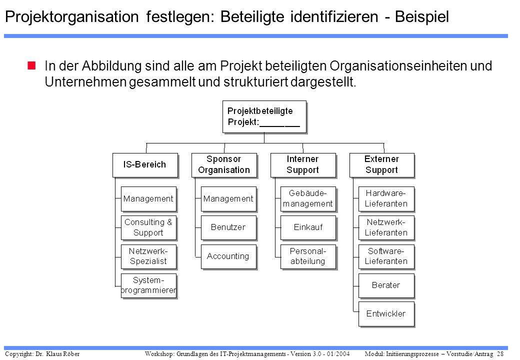 Copyright: Dr. Klaus Röber 28 Workshop: Grundlagen des IT-Projektmanagements - Version 3.0 - 01/2004Modul: Initiierungsprozesse – Vorstudie/Antrag Pro