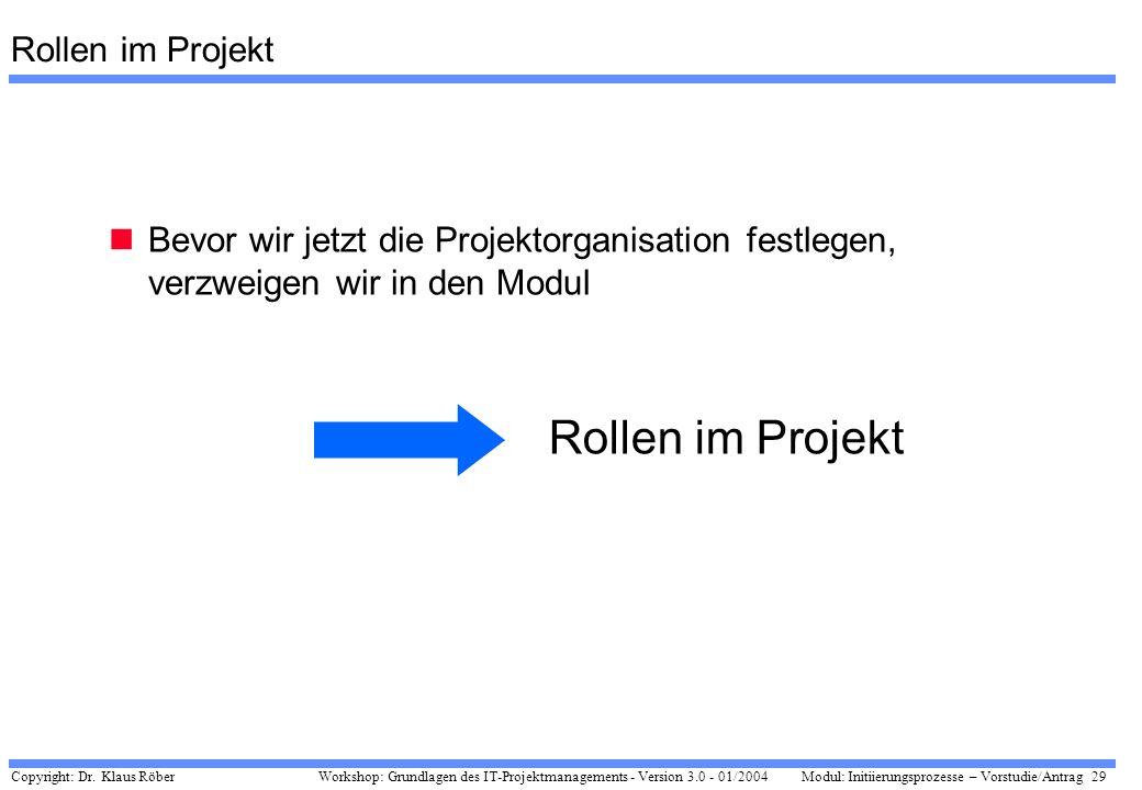 Copyright: Dr. Klaus Röber 29 Workshop: Grundlagen des IT-Projektmanagements - Version 3.0 - 01/2004Modul: Initiierungsprozesse – Vorstudie/Antrag Rol