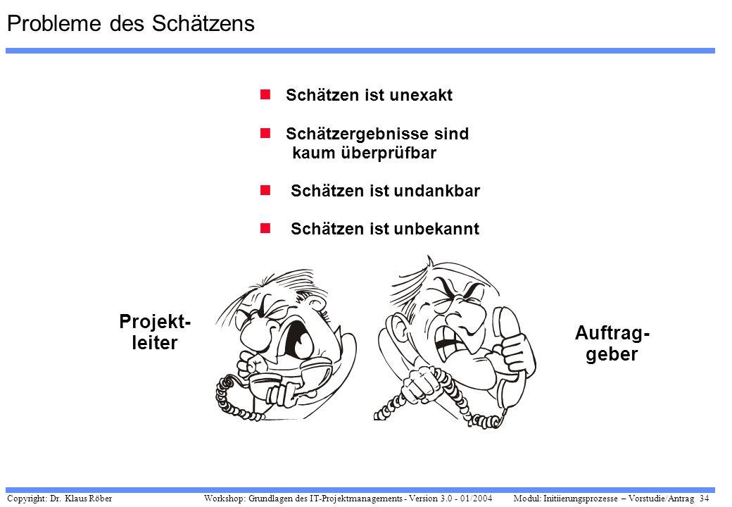 Copyright: Dr. Klaus Röber 34 Workshop: Grundlagen des IT-Projektmanagements - Version 3.0 - 01/2004Modul: Initiierungsprozesse – Vorstudie/Antrag Pro