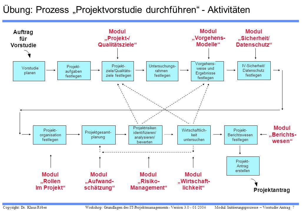 Copyright: Dr. Klaus Röber 7 Workshop: Grundlagen des IT-Projektmanagements - Version 3.0 - 01/2004Modul: Initiierungsprozesse – Vorstudie/Antrag Proj