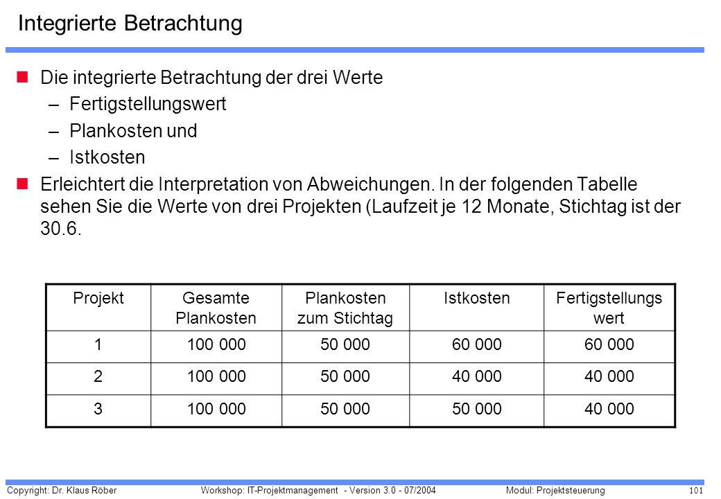 Copyright: Dr. Klaus Röber 101 Workshop: IT-Projektmanagement - Version 3.0 - 07/2004Modul: Projektsteuerung Integrierte Betrachtung Die integrierte B