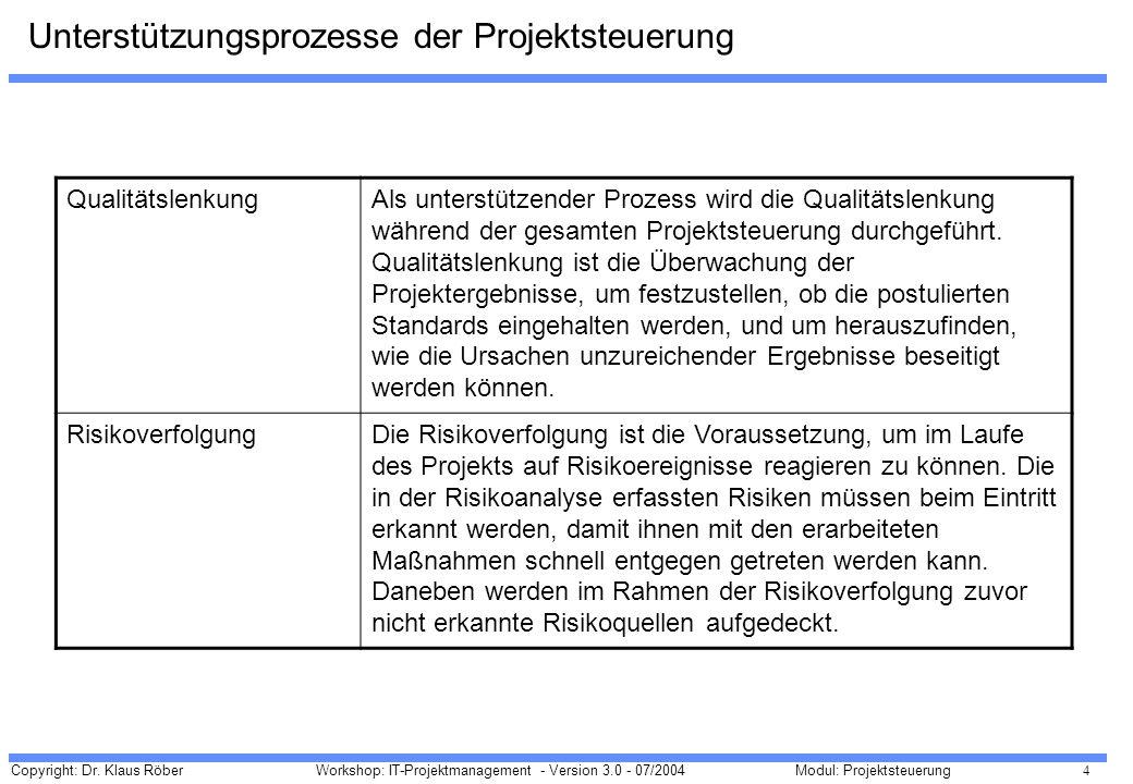 Copyright: Dr. Klaus Röber 4 Workshop: IT-Projektmanagement - Version 3.0 - 07/2004Modul: Projektsteuerung Unterstützungsprozesse der Projektsteuerung