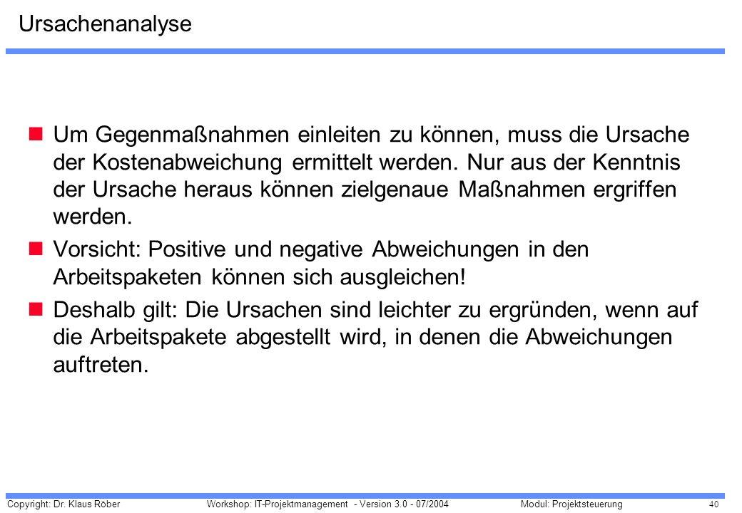 Copyright: Dr. Klaus Röber 40 Workshop: IT-Projektmanagement - Version 3.0 - 07/2004Modul: Projektsteuerung Ursachenanalyse Um Gegenmaßnahmen einleite