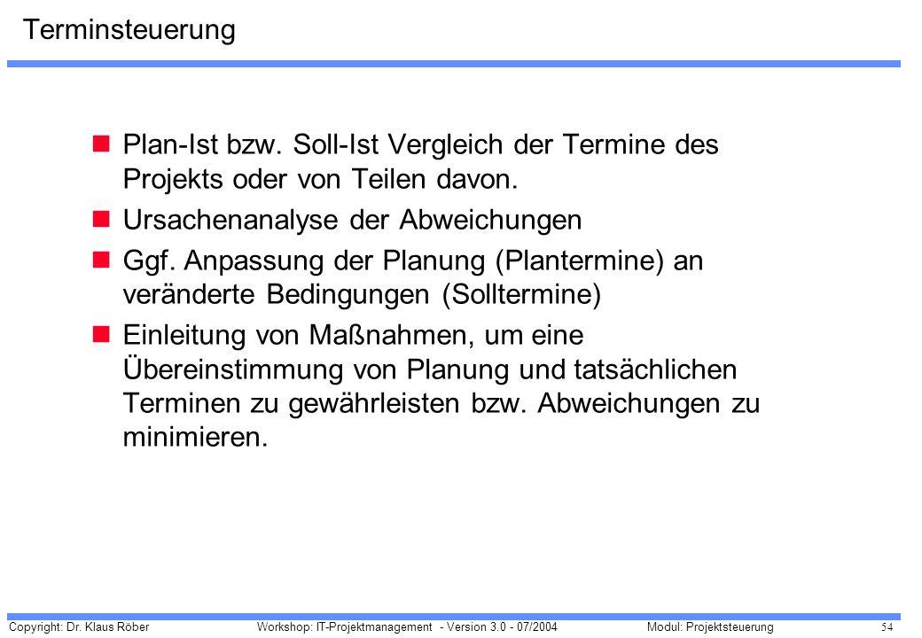 Copyright: Dr. Klaus Röber 54 Workshop: IT-Projektmanagement - Version 3.0 - 07/2004Modul: Projektsteuerung Terminsteuerung Plan-Ist bzw. Soll-Ist Ver