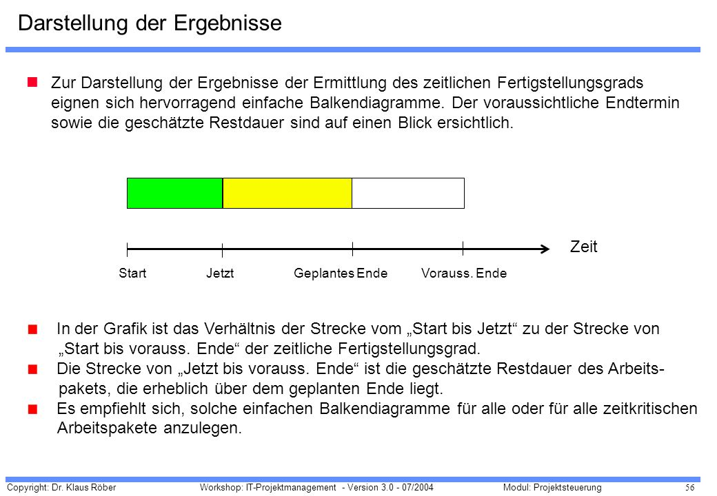 Copyright: Dr. Klaus Röber 56 Workshop: IT-Projektmanagement - Version 3.0 - 07/2004Modul: Projektsteuerung Darstellung der Ergebnisse Zur Darstellung
