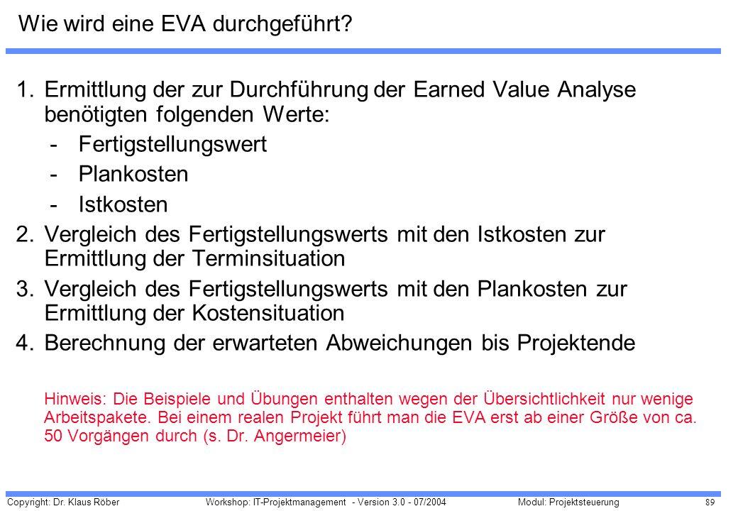 Copyright: Dr. Klaus Röber 89 Workshop: IT-Projektmanagement - Version 3.0 - 07/2004Modul: Projektsteuerung Wie wird eine EVA durchgeführt? 1.Ermittlu