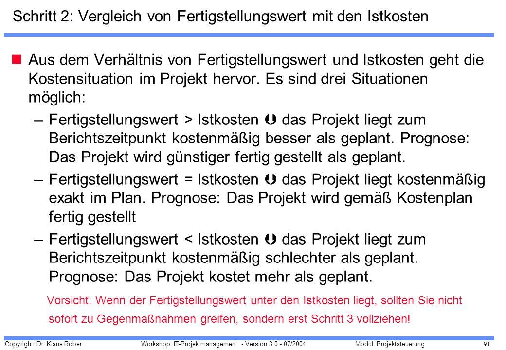Copyright: Dr. Klaus Röber 91 Workshop: IT-Projektmanagement - Version 3.0 - 07/2004Modul: Projektsteuerung Schritt 2: Vergleich von Fertigstellungswe