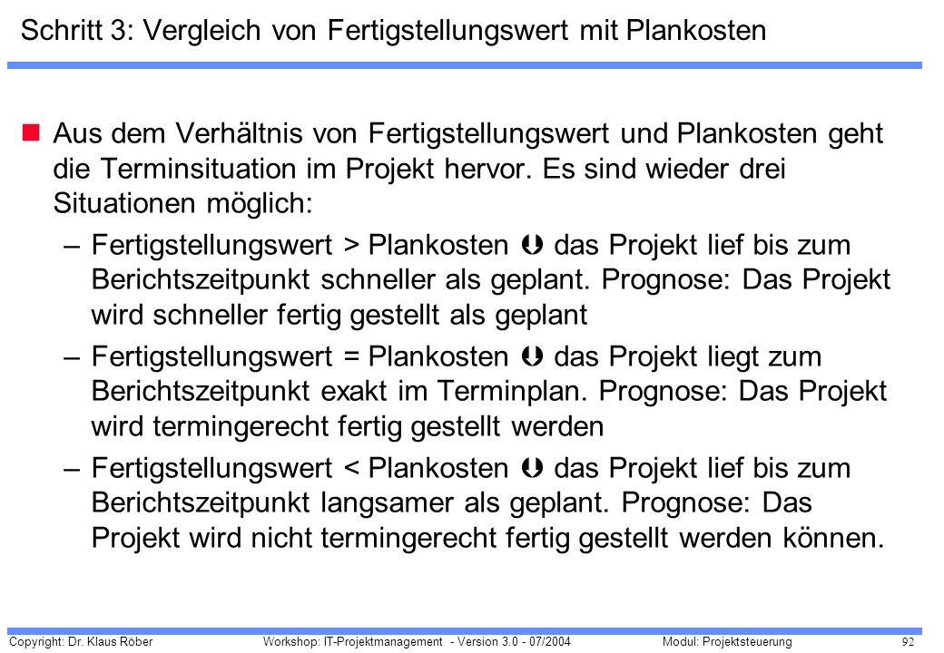 Copyright: Dr. Klaus Röber 92 Workshop: IT-Projektmanagement - Version 3.0 - 07/2004Modul: Projektsteuerung Schritt 3: Vergleich von Fertigstellungswe