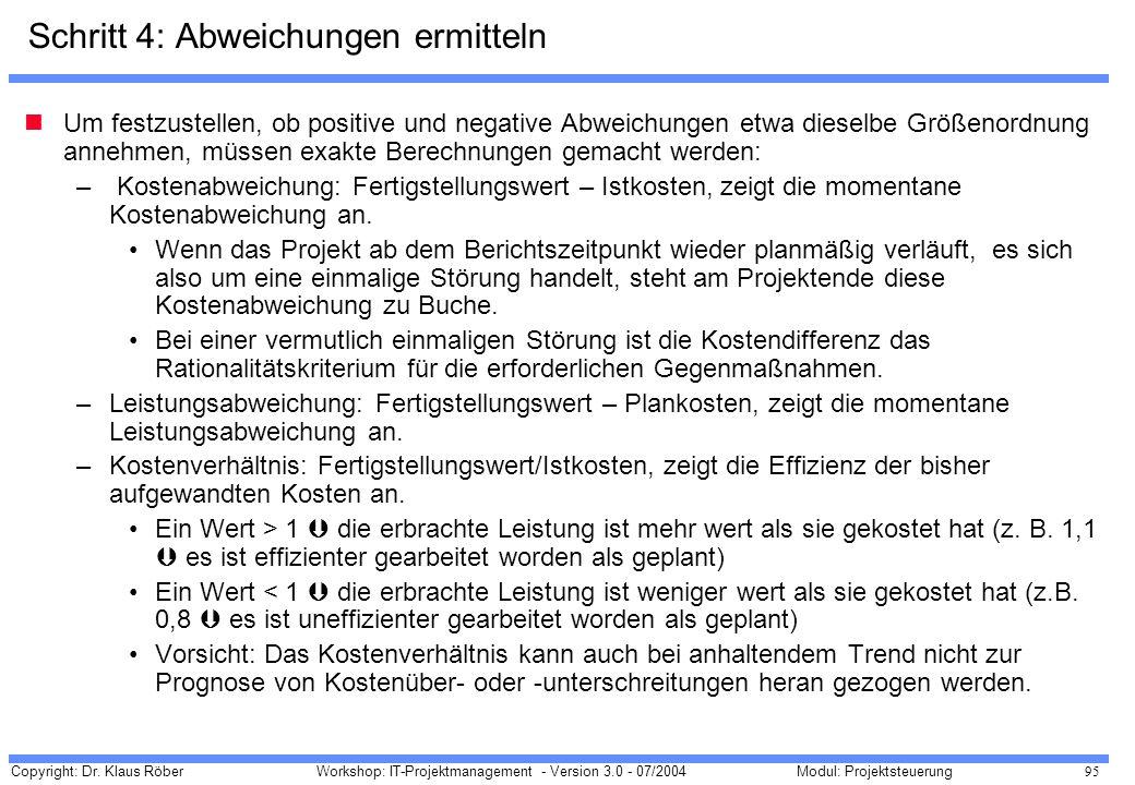Copyright: Dr. Klaus Röber 95 Workshop: IT-Projektmanagement - Version 3.0 - 07/2004Modul: Projektsteuerung Schritt 4: Abweichungen ermitteln Um festz