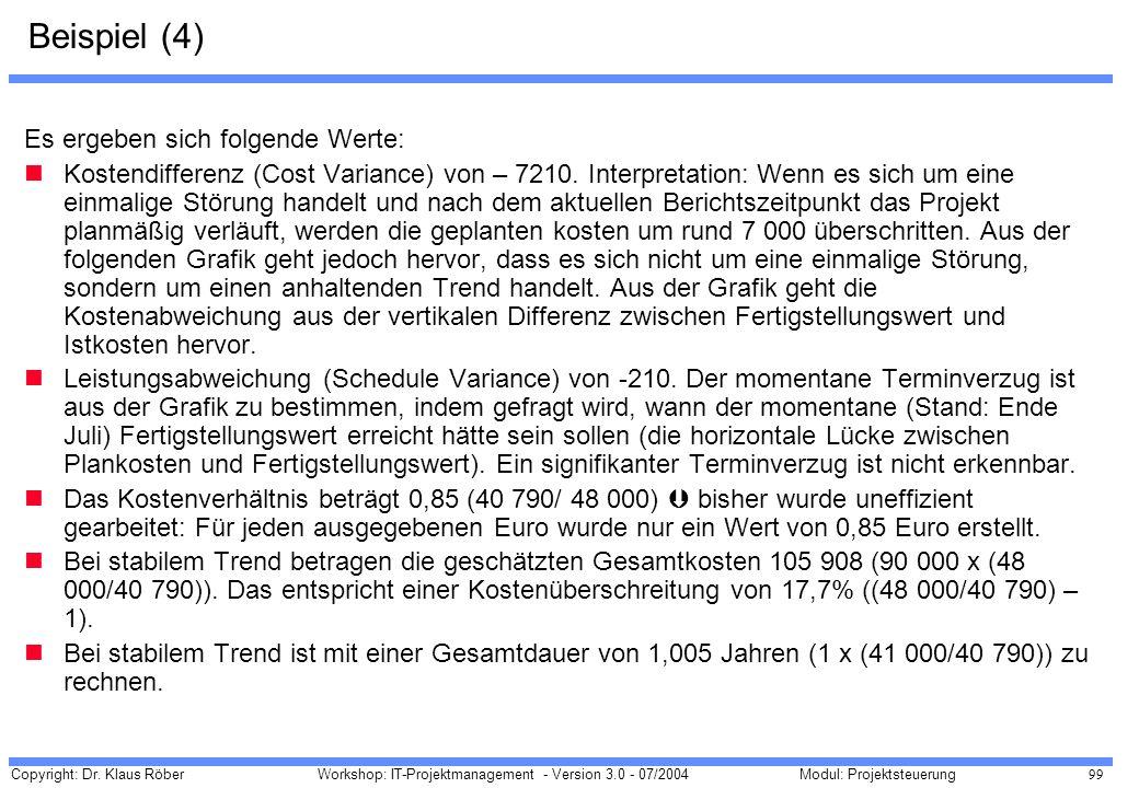 Copyright: Dr. Klaus Röber 99 Workshop: IT-Projektmanagement - Version 3.0 - 07/2004Modul: Projektsteuerung Beispiel (4) Es ergeben sich folgende Wert