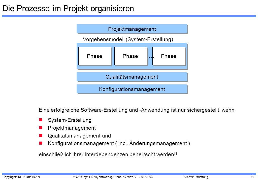 Copyright: Dr. Klaus Röber 15 Workshop: IT-Projektmanagement - Version 3.0 - 01/2004Modul: Einleitung Die Prozesse im Projekt organisieren Eine erfolg