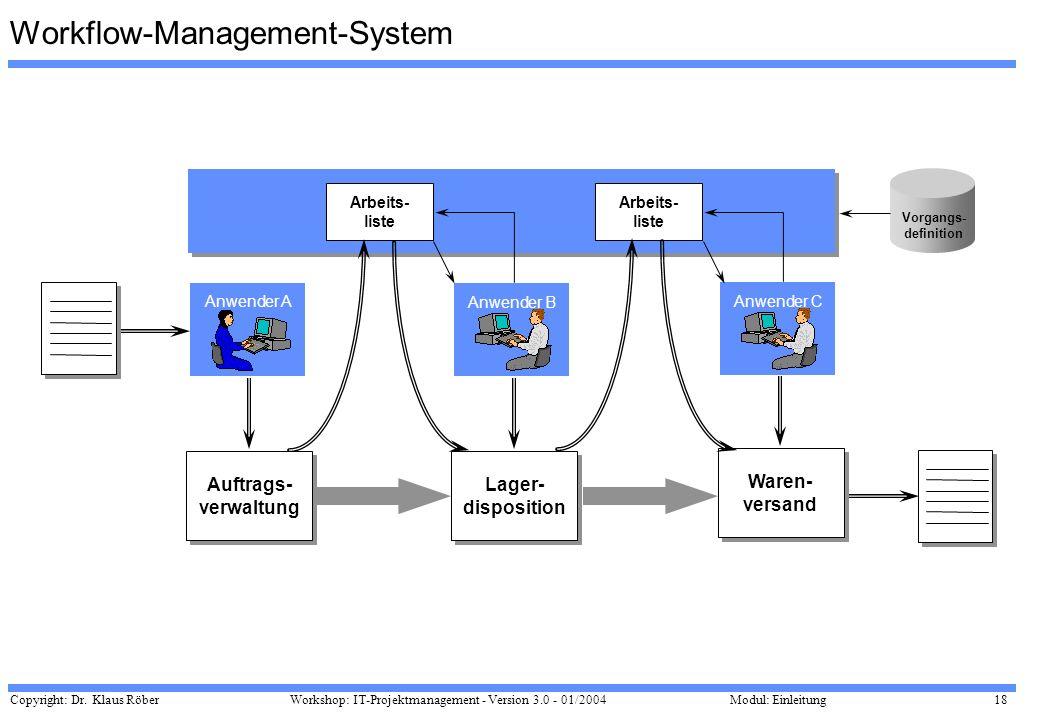 Copyright: Dr. Klaus Röber 18 Workshop: IT-Projektmanagement - Version 3.0 - 01/2004Modul: Einleitung Anwender A Anwender BAnwender C Auftrags- verwal