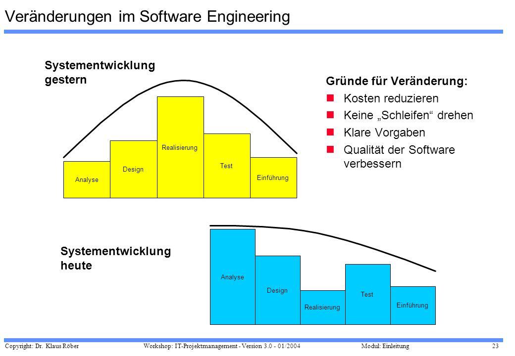 Copyright: Dr. Klaus Röber 23 Workshop: IT-Projektmanagement - Version 3.0 - 01/2004Modul: Einleitung Veränderungen im Software Engineering Systementw