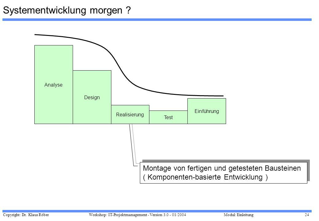 Copyright: Dr. Klaus Röber 24 Workshop: IT-Projektmanagement - Version 3.0 - 01/2004Modul: Einleitung Systementwicklung morgen ? Montage von fertigen