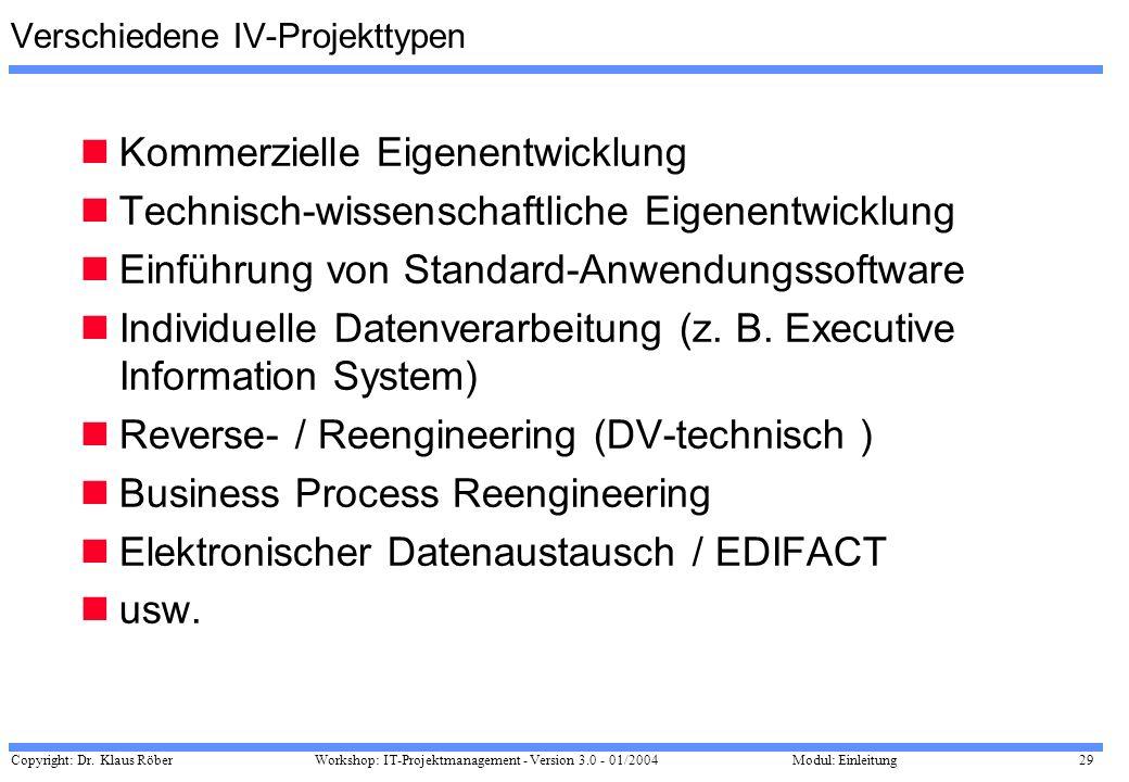 Copyright: Dr. Klaus Röber 29 Workshop: IT-Projektmanagement - Version 3.0 - 01/2004Modul: Einleitung Verschiedene IV-Projekttypen Kommerzielle Eigene