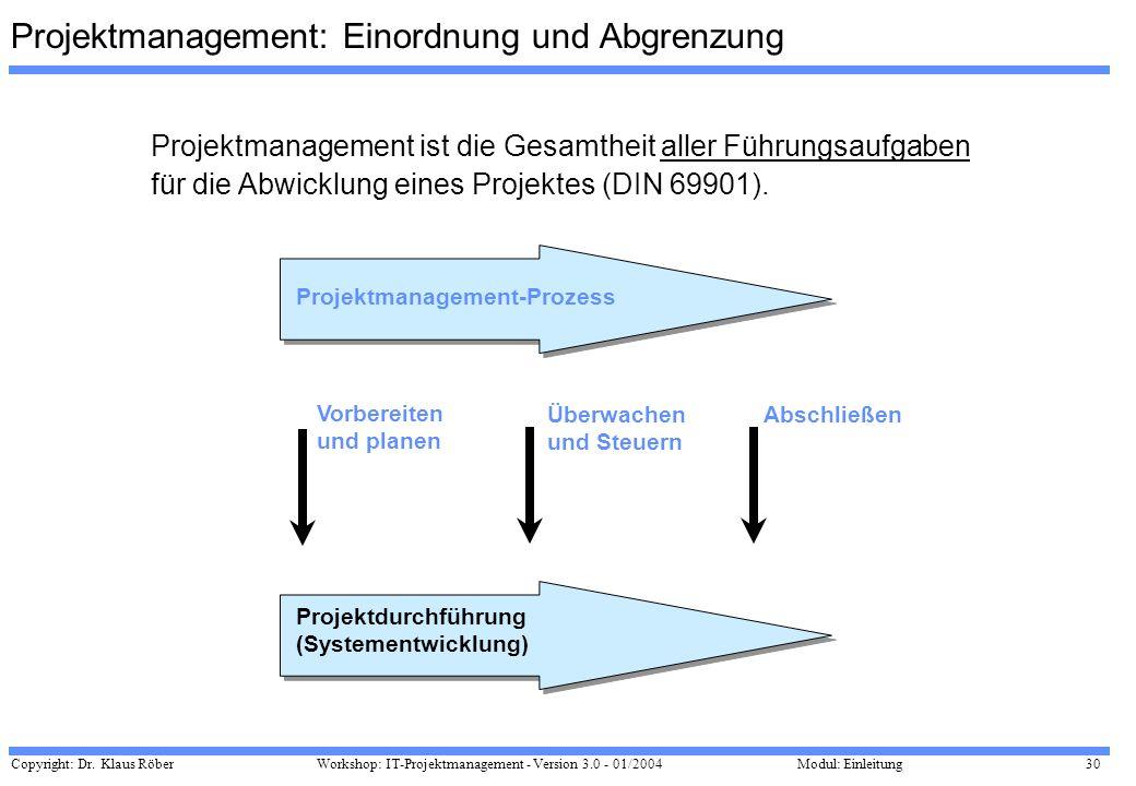 Copyright: Dr. Klaus Röber 30 Workshop: IT-Projektmanagement - Version 3.0 - 01/2004Modul: Einleitung Vorbereiten und planen Überwachen und Steuern Ab