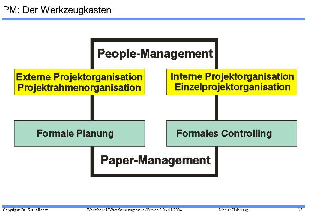 Copyright: Dr. Klaus Röber 37 Workshop: IT-Projektmanagement - Version 3.0 - 01/2004Modul: Einleitung PM: Der Werkzeugkasten