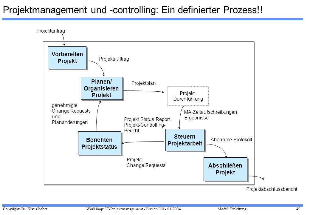 Copyright: Dr. Klaus Röber 40 Workshop: IT-Projektmanagement - Version 3.0 - 01/2004Modul: Einleitung Projektantrag Vorbereiten Projekt Vorbereiten Pr