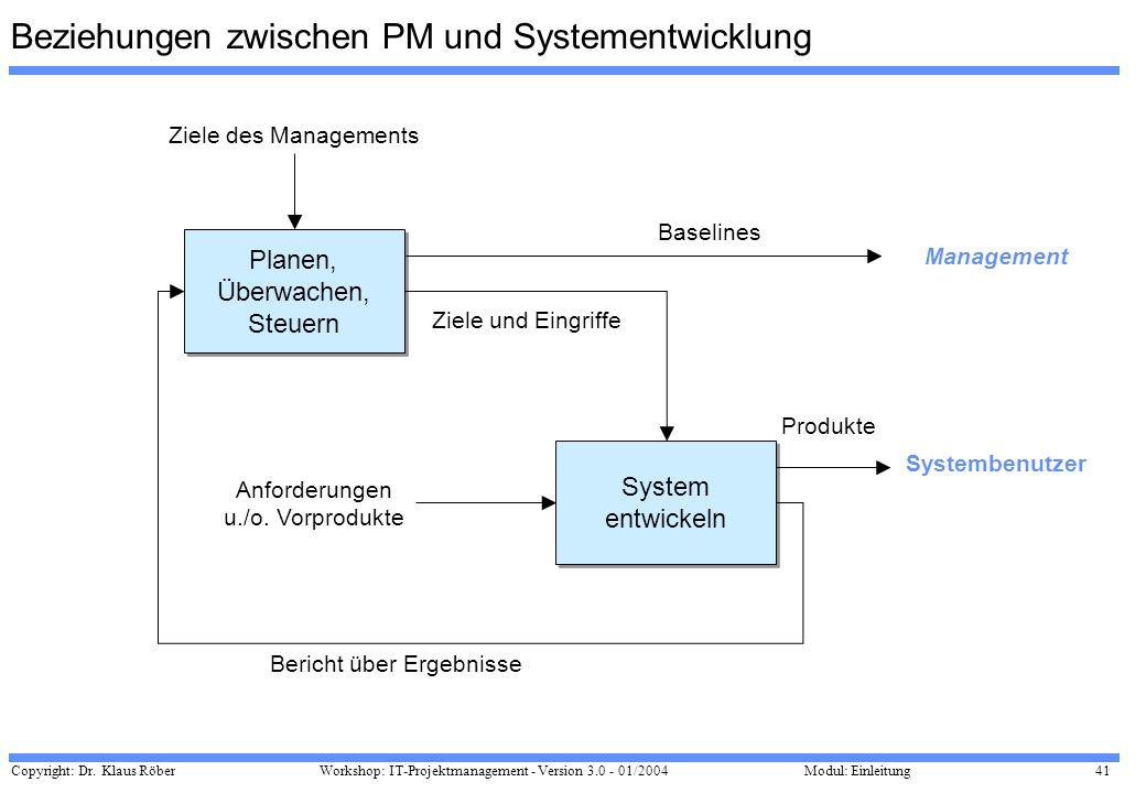 Copyright: Dr. Klaus Röber 41 Workshop: IT-Projektmanagement - Version 3.0 - 01/2004Modul: Einleitung Beziehungen zwischen PM und Systementwicklung Pl