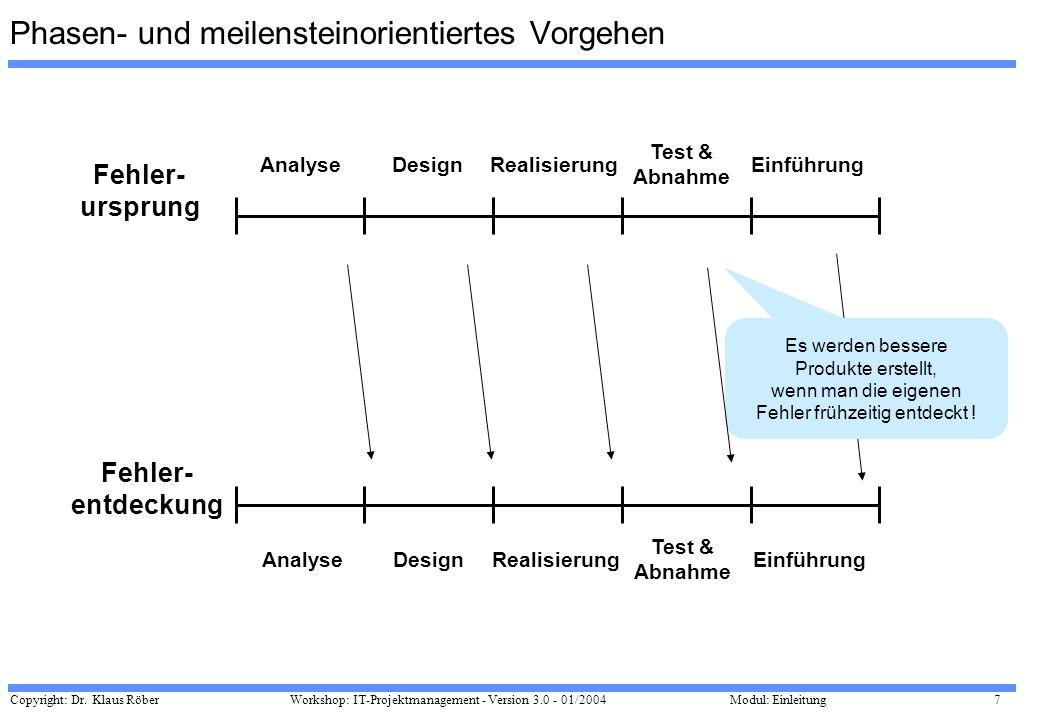 Copyright: Dr. Klaus Röber 7 Workshop: IT-Projektmanagement - Version 3.0 - 01/2004Modul: Einleitung AnalyseDesignRealisierung Test & Abnahme Einführu