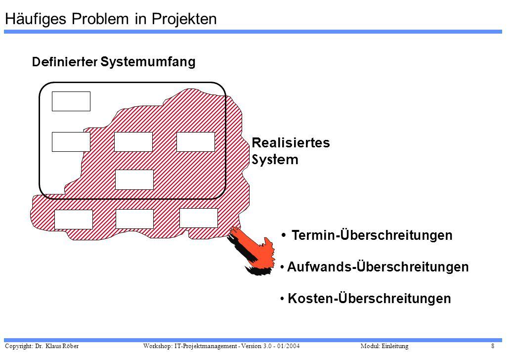 Copyright: Dr. Klaus Röber 8 Workshop: IT-Projektmanagement - Version 3.0 - 01/2004Modul: Einleitung Definierter Systemumfang Realisiertes System Term