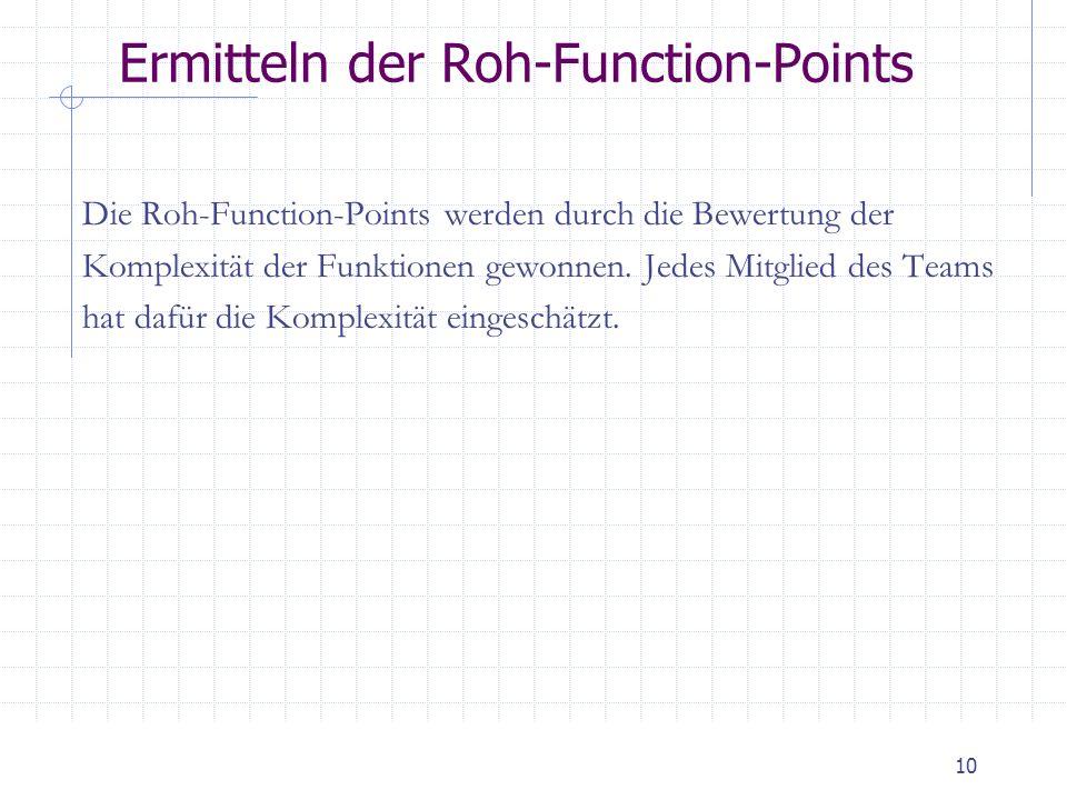 10 Ermitteln der Roh-Function-Points Die Roh-Function-Points werden durch die Bewertung der Komplexität der Funktionen gewonnen. Jedes Mitglied des Te
