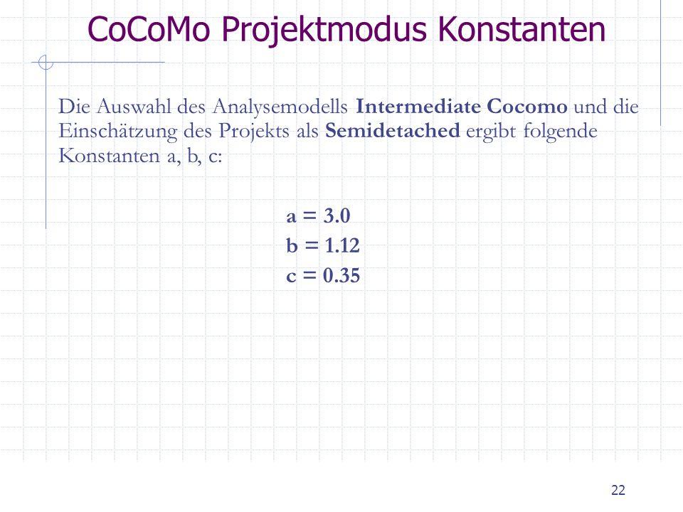 22 CoCoMo Projektmodus Konstanten Die Auswahl des Analysemodells Intermediate Cocomo und die Einschätzung des Projekts als Semidetached ergibt folgend