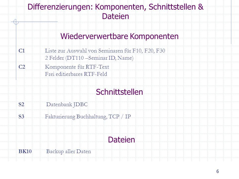 6 Differenzierungen: Komponenten, Schnittstellen & Dateien Wiederverwertbare Komponenten C1Liste zur Auswahl von Seminaren für F10, F20, F30 2 Felder